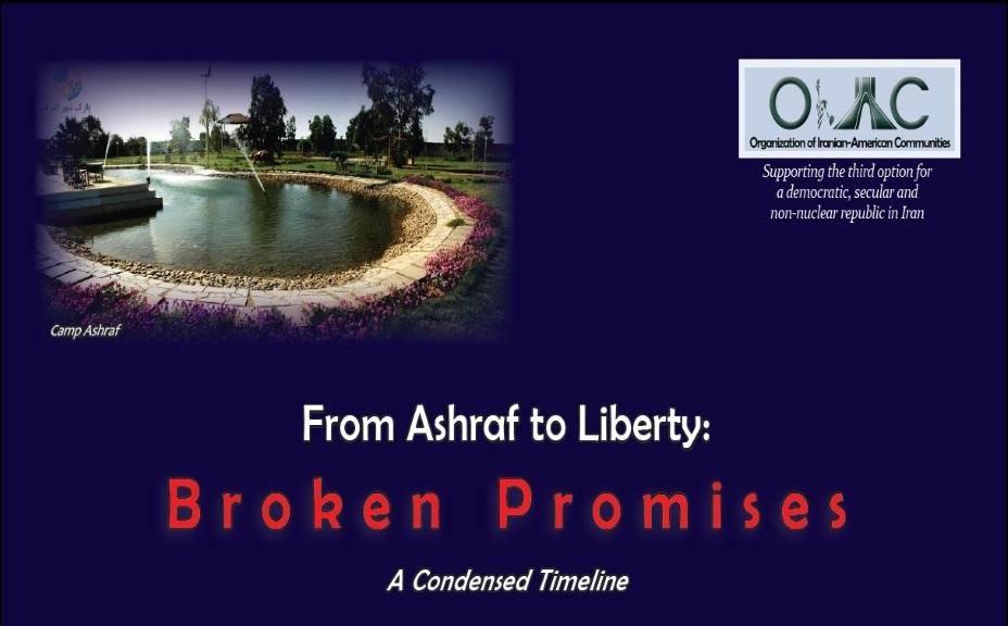Liberty Timeline Final - Part 1