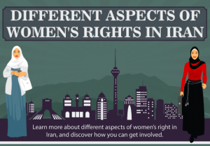 Different Aspects of Women's Right In Iran